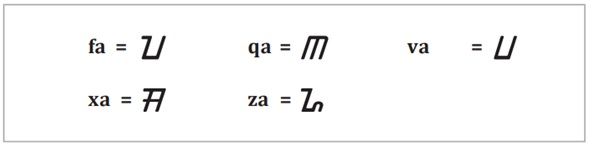 Lambang aksara Sunda ngalagena bunyi serapan