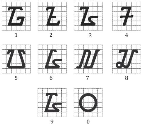 Standar ukuran bentuk rarangken angka Sunda