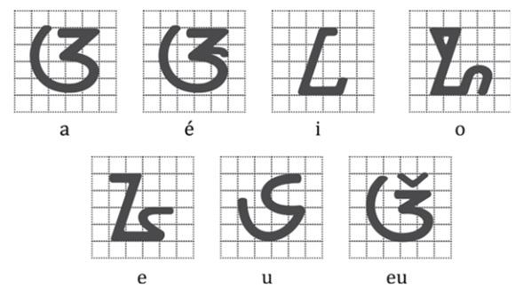 Standar ukuran dan bentuk aksara swara
